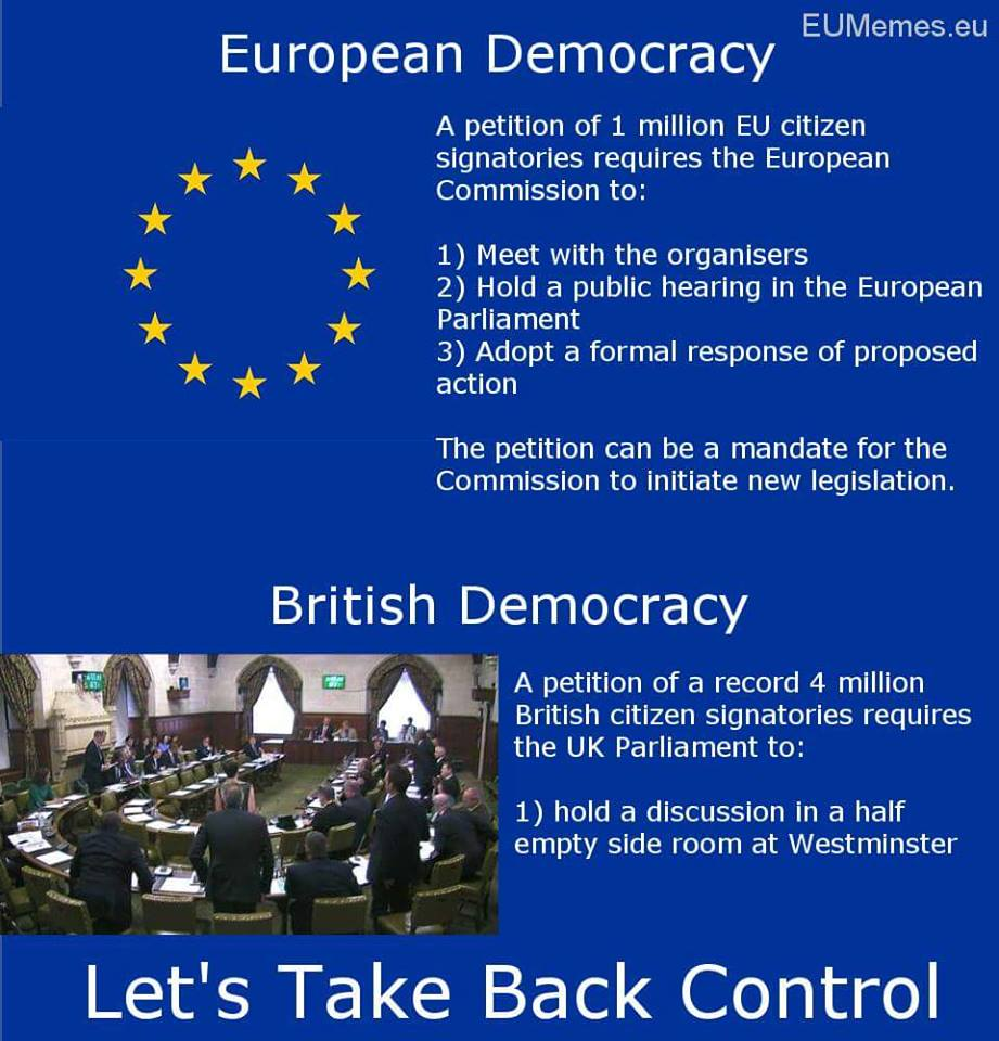 European Democracy