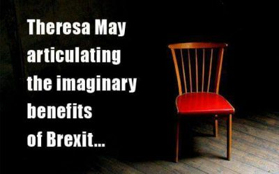 The Imaginary Benefits of Brexit