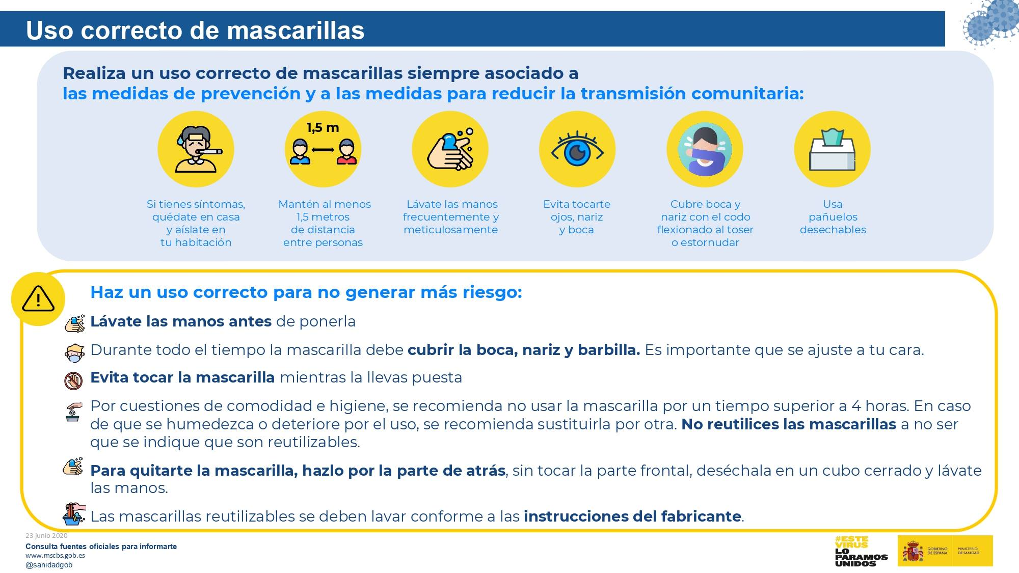 Valencia Masks
